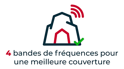 5g-iot-frequences
