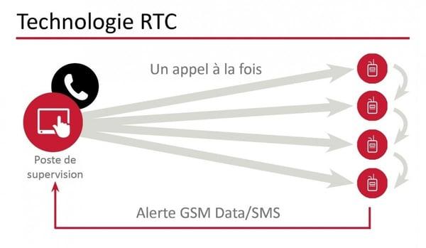 schema-rtc-1_0-2