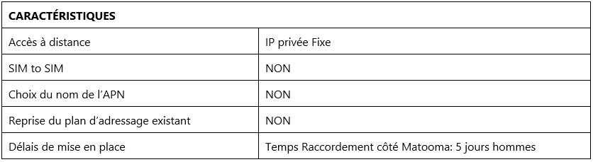 annexe-1-b-contrat-matoowan