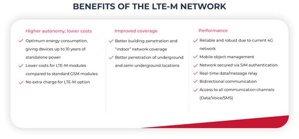 benefits-ltem-network