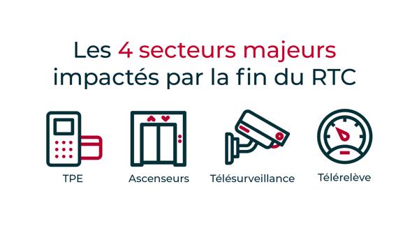 fin-rtc-secteurs-impactes