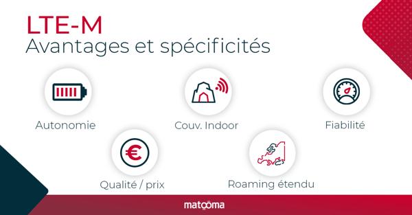 infographie-ltem-avantage-specificite-tech