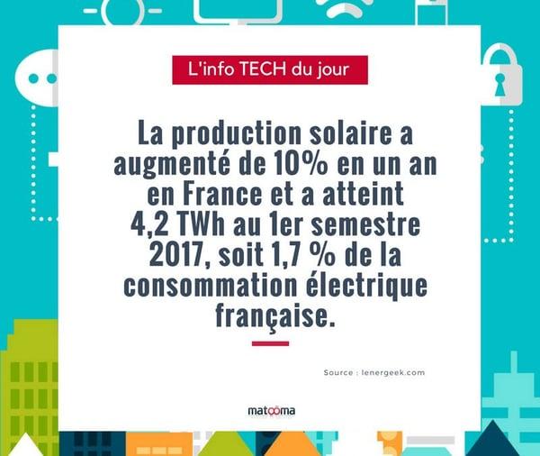 production_solaire_france_electrique-800x675