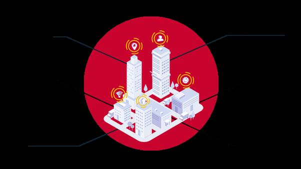 smart-city-ecosysteme