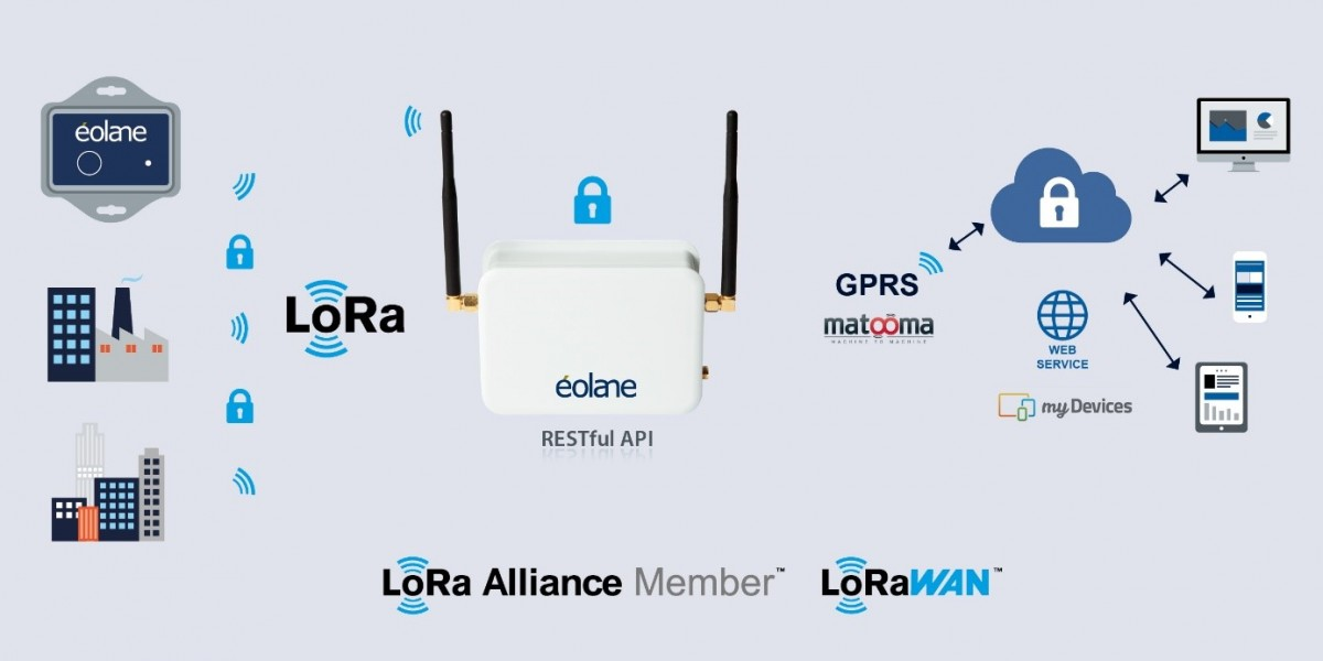 eolane-matooma-mydevices-avanquest-capteur-infrastructure-iot-m2m-lora-gsm-protocole-radio-gprs-3